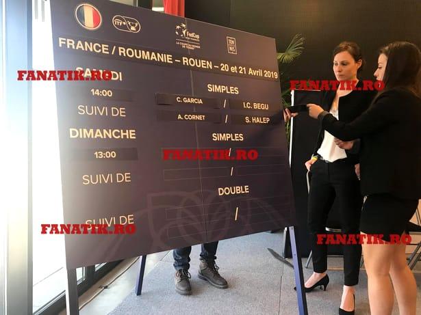 Ultimele teste înainte de tragerea la sorţi pentru Franţa - România