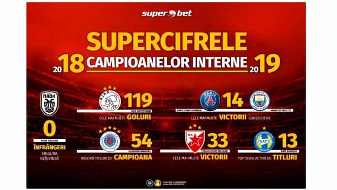 Războiul stelelor de campioană în fotbalul european