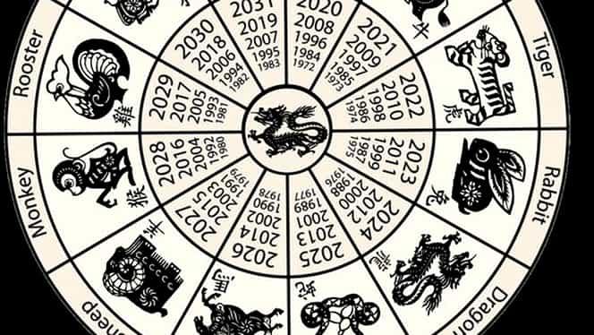 Zodiac chinezesc pentru luni, 26 octombrie 2020. Zodia care va primi o sumă mare de bani