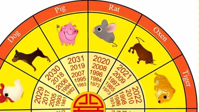 Zodiac chinezesc pentru săptămâna 28 septembrie – 4 octombrie. Perioadă negativă pentru relații sentimentale