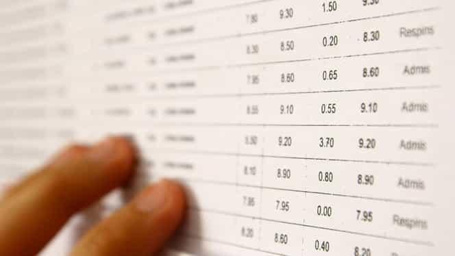 Cum se calculează rezultatele la Evaluarea Națională 2019. Metodologia pe care o folosesc profesorii pentru a da nota