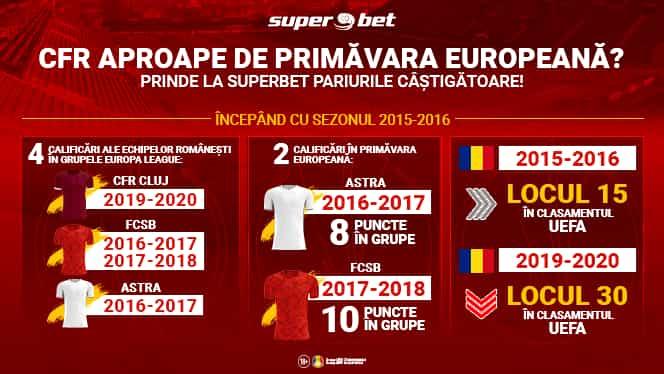 Crezi într-o nouă supercalificare românească în primăvara europeană?