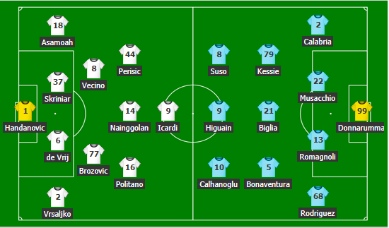 Echipele de start Inter - AC Milan