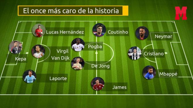 Cum arată cel mai scump 11 din istoria fotbalului