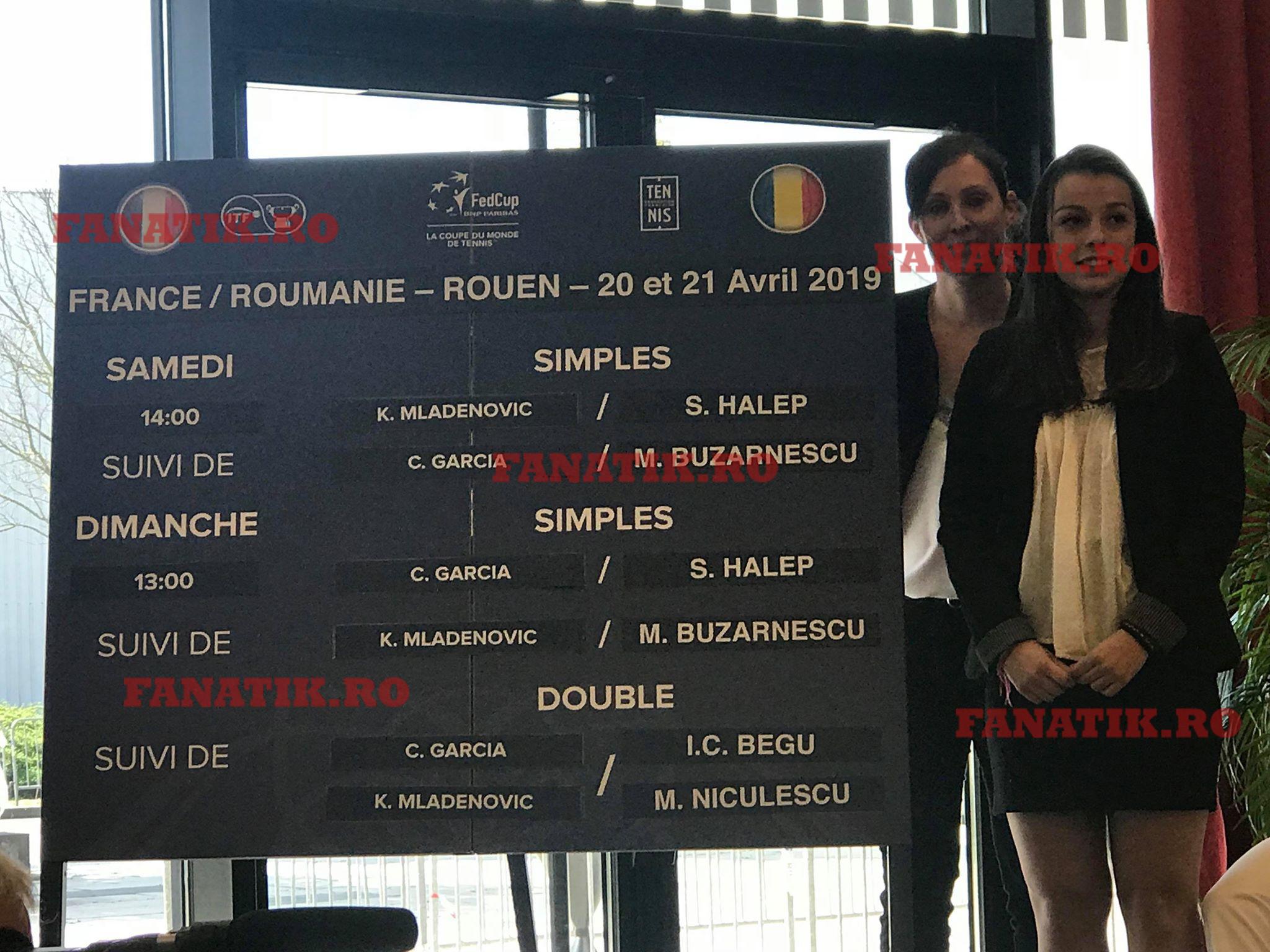 Programul meciurilor dintre Franţa şi România