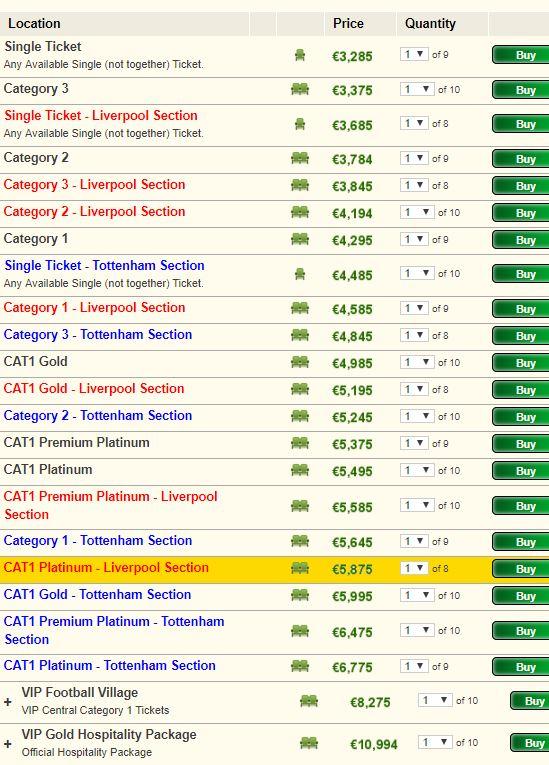 Prețurile biletelor la meciul dintre Liverpool și Tottenham din finala Champions League