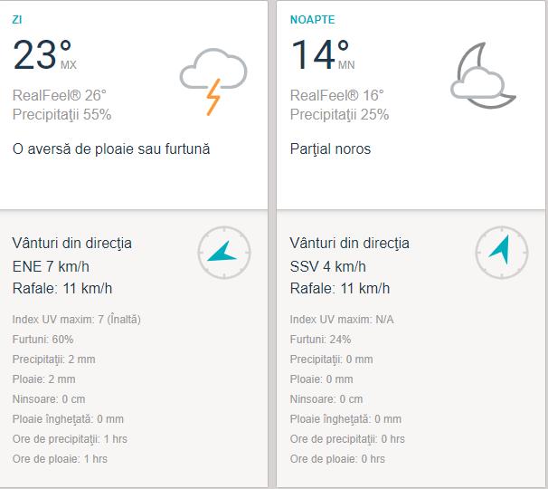 Prognoza meteo 2 iunie