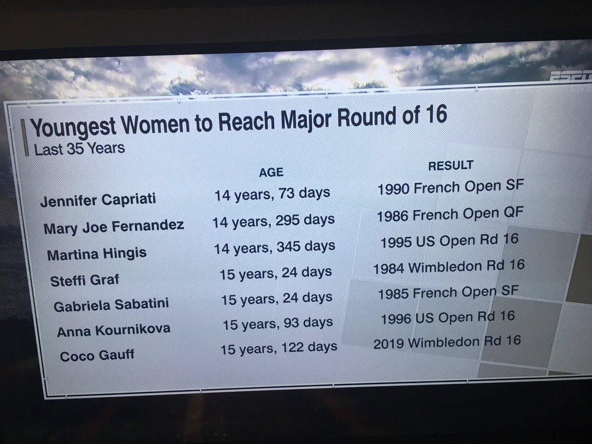 Cine este Cori Gauff, puștoaica de 15 ani care va juca împotriva Simonei Halep la Wimbledon! E protejata lui Federer!