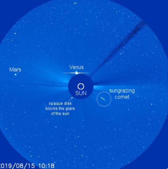 cometă