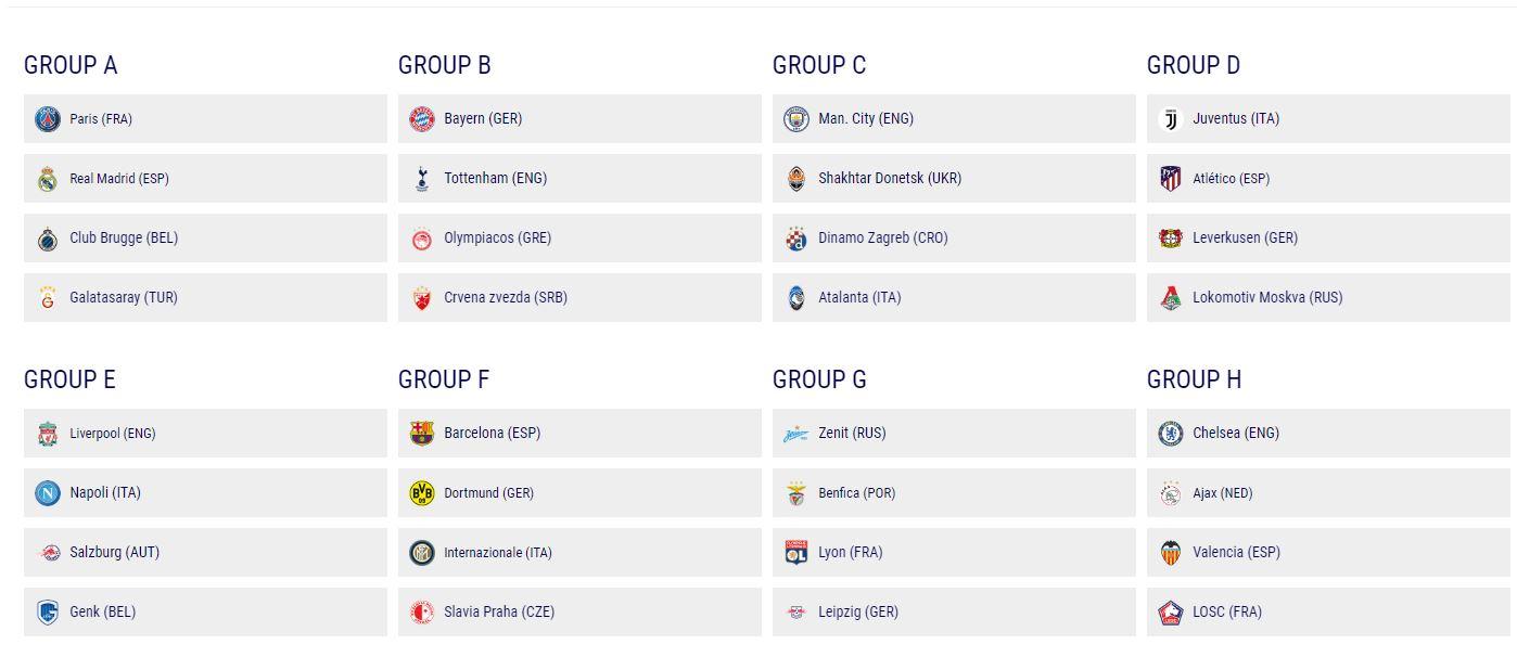 Grupele Champions League. Tragerea la sorți Live Stream Online pe Eurosport și Digi Sport. Cu cine joacă Liverpool, Barcelona, Real Madrid sau Juventus