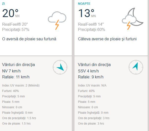 Prognoza meteo pentru Brașov