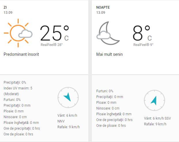 Prognoza meteo 13 septembrie