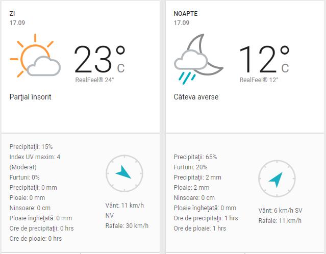 Prognoza meteo 17 septembrie
