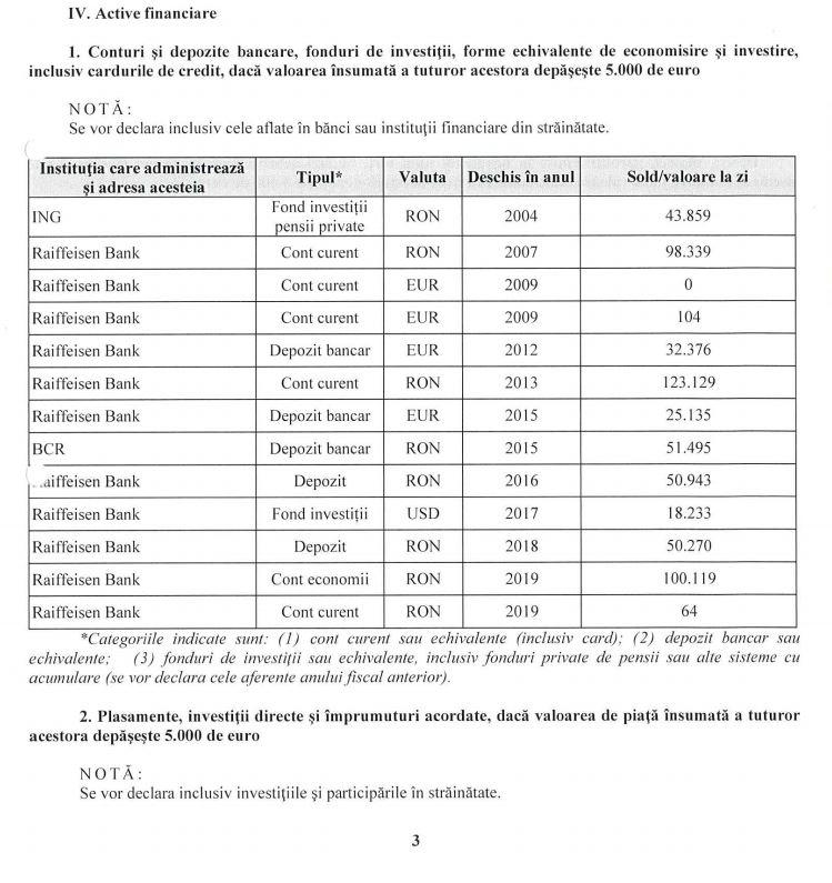 Conturi de 500.000 de lei în declarația de avere a Vioricăi Dăncilă