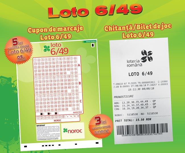 Loteria Română, anunț de ULTIMA ORĂ! Loto