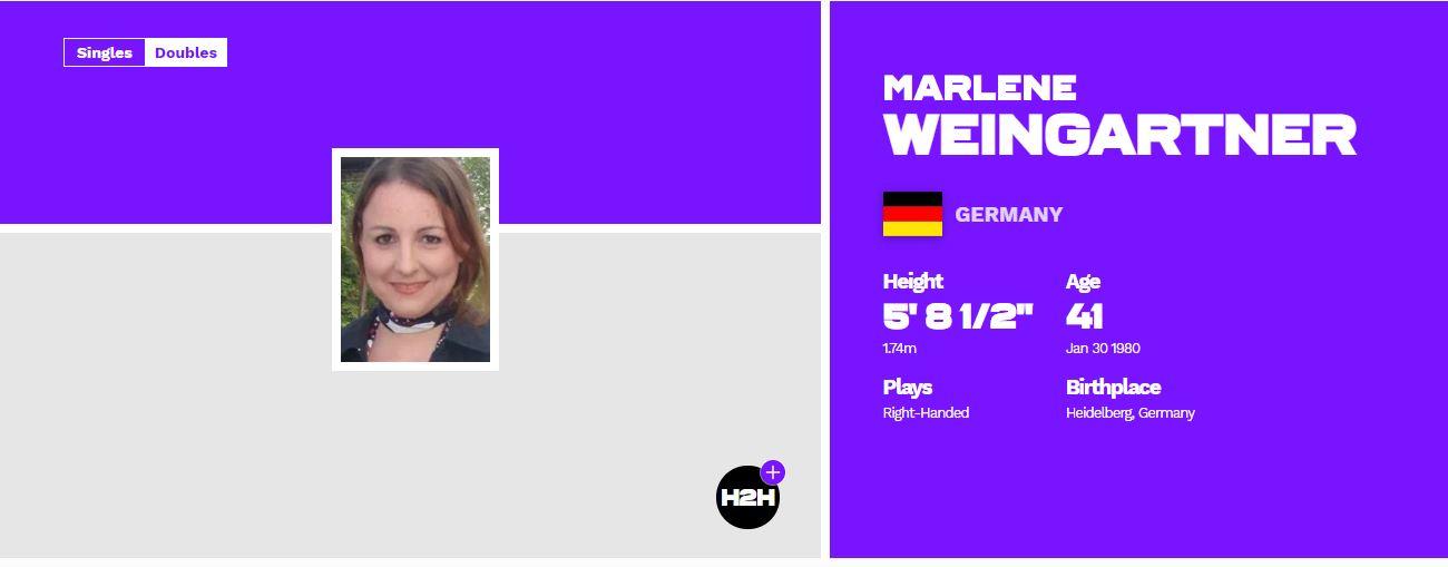 Marlene Weingartner