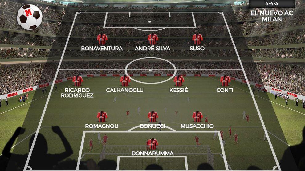 AC Milan in varianta chineza a facut megatransferuri in vara (2)